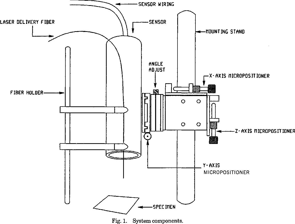 Figure 7 From Temperature Control During Laser Vessel Welding Diagram 1