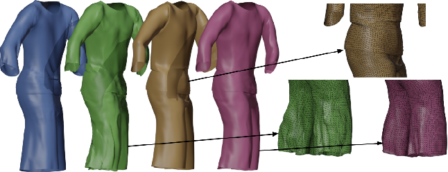 Figure 4 for DeePSD: Automatic Deep Skinning And Pose Space Deformation For 3D Garment Animation
