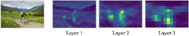 Figure 4 for Image Resizing by Reconstruction from Deep Features