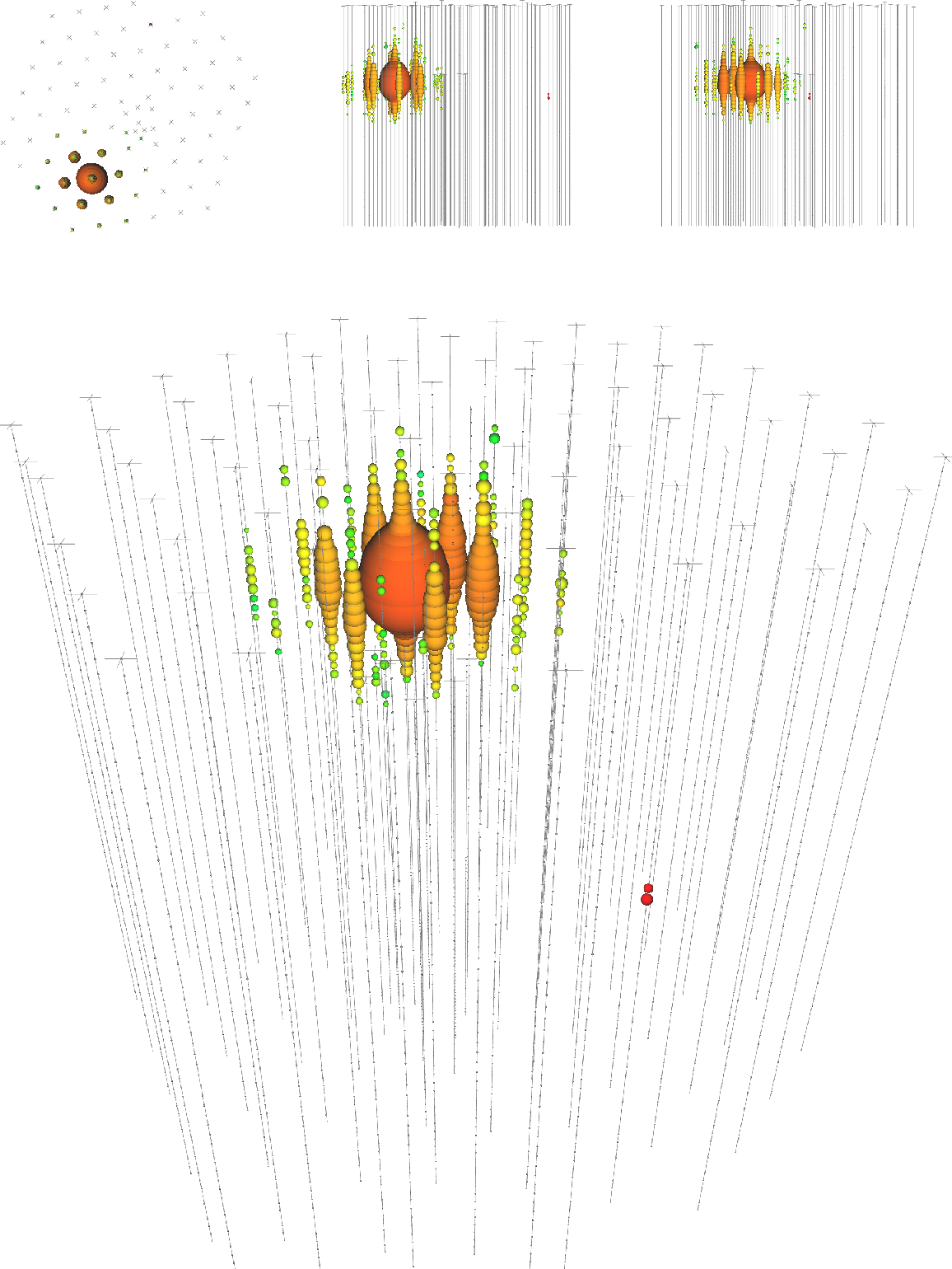 Figure 20: A high-energy cascade event in IceCube with deposited energy of 210±29.025.8 TeV [58]. The colored spheres represent DOMs that have registered light during the event. The size of the spheres are indicative of the total light received by the PMT on that DOM. The color denotes the timing of the hit with red corresponding to earlier times and blue corresponding to later times.