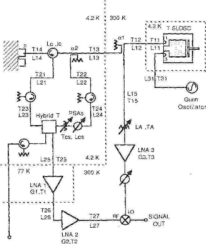 Figure 2 From Development Of A 1 5tonne Niobium Gravitational