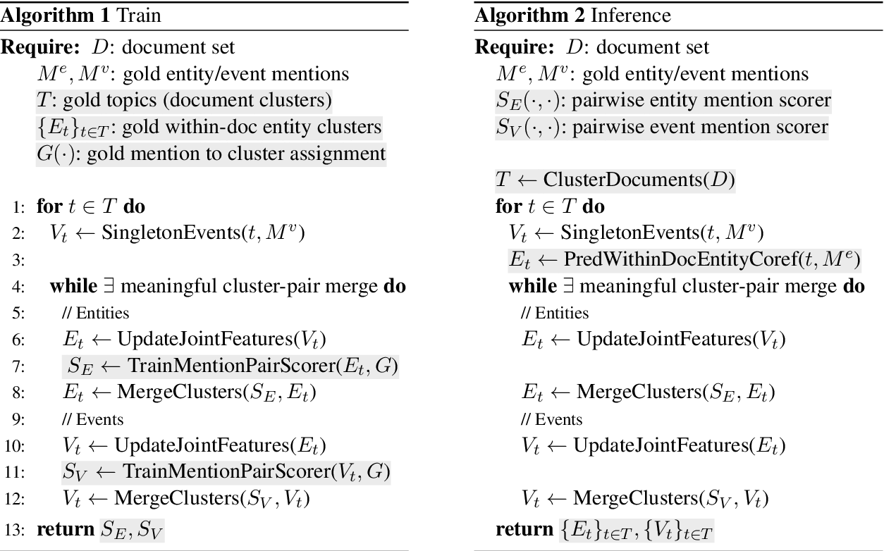 Figure 3 for Revisiting Joint Modeling of Cross-document Entity and Event Coreference Resolution