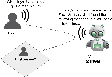 Figure 1 for Human Evaluation of Spoken vs. Visual Explanations for Open-Domain QA