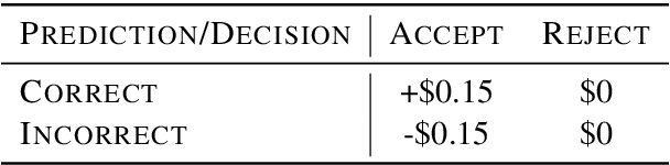 Figure 2 for Human Evaluation of Spoken vs. Visual Explanations for Open-Domain QA
