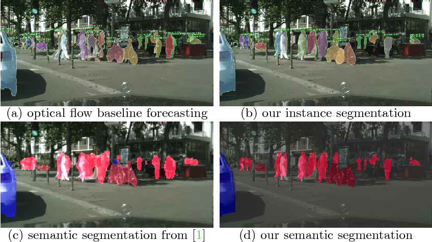Figure 1 for Predicting Future Instance Segmentation by Forecasting Convolutional Features