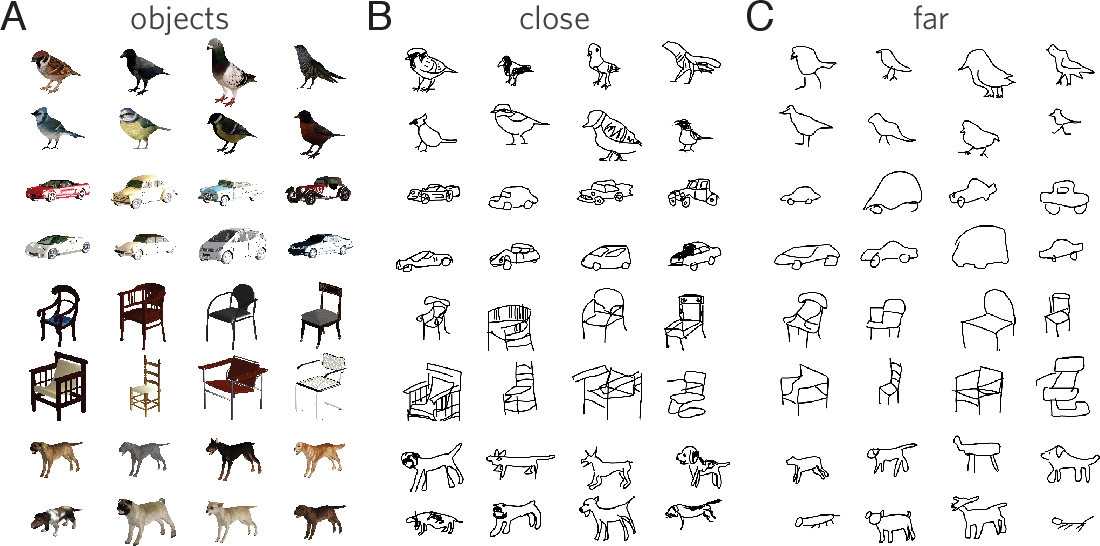 Figure 3 for Pragmatic inference and visual abstraction enable contextual flexibility during visual communication