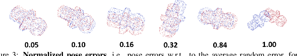 Figure 3 for Tactile Object Pose Estimation from the First Touch with Geometric Contact Rendering