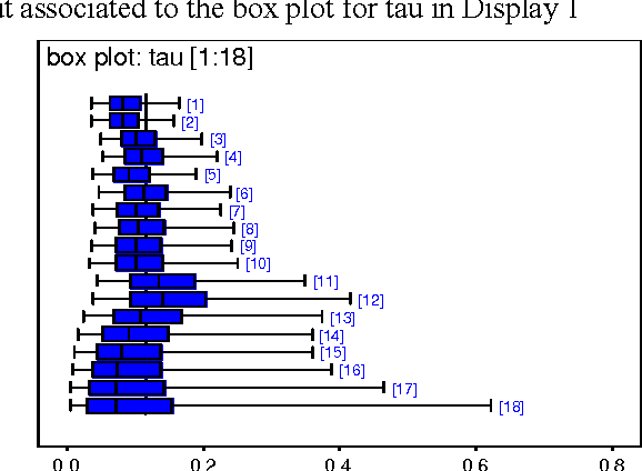 A bayesian semiparametric analysis for additive Hazard models with censored observations