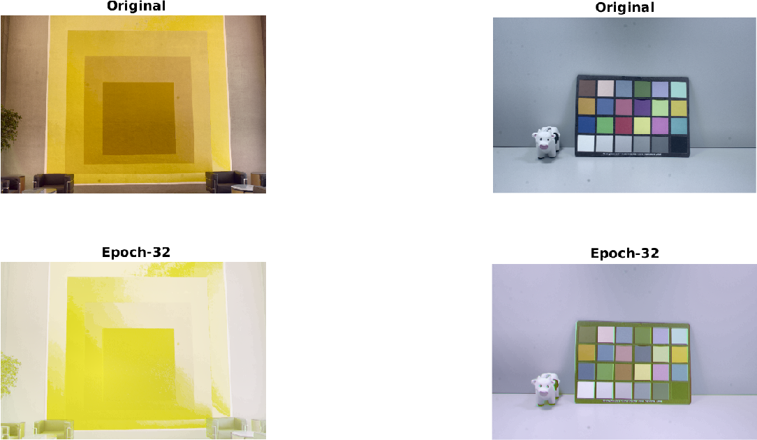 Figure 4 for Deep Neural Networks for HDR imaging