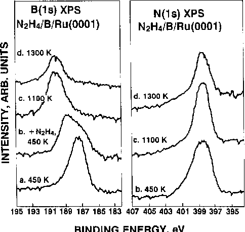 Figure 7 from molecular precursors to boron nitride thin films 2 b1s and n 1s xps spectra for boron ccuart Images