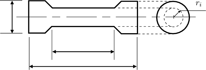 Figure 2 for Data-Informed Decomposition for Localized Uncertainty Quantification of Dynamical Systems