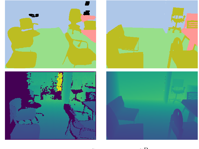 Figure 2 for Monte Carlo Scene Search for 3D Scene Understanding