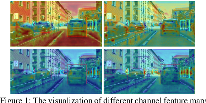 Figure 1 for Channel-wise Alignment for Adaptive Object Detection