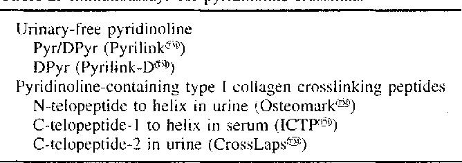 Table 2. lmmunoassays for pyridinoline crosslinks