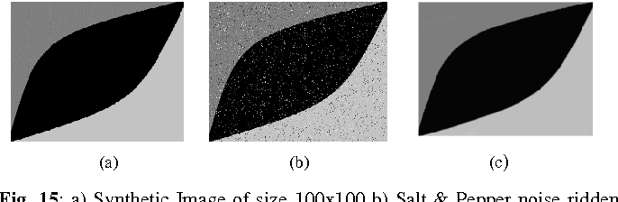 Figure 4 for Kernelized Weighted SUSAN based Fuzzy C-Means Clustering for Noisy Image Segmentation