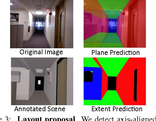 Figure 3 for Predicting Complete 3D Models of Indoor Scenes