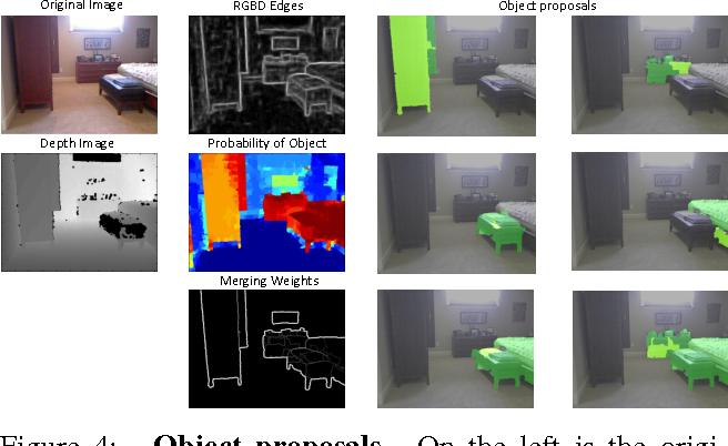 Figure 4 for Predicting Complete 3D Models of Indoor Scenes