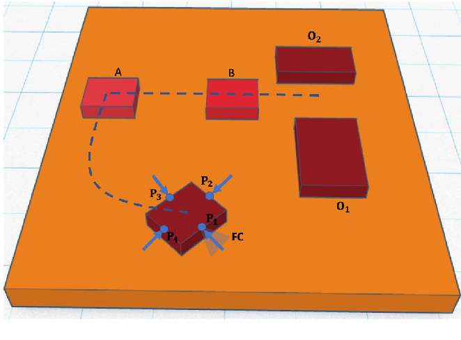 Figure 3 for PYROBOCOP : Python-based Robotic Control & Optimization Package for Manipulation and Collision Avoidance