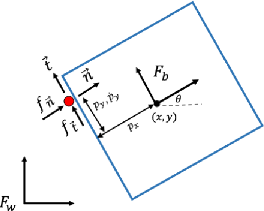 Figure 4 for PYROBOCOP : Python-based Robotic Control & Optimization Package for Manipulation and Collision Avoidance