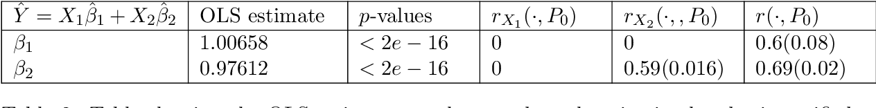 Figure 3 for The $r$-value: evaluating stability with respect to distributional shifts