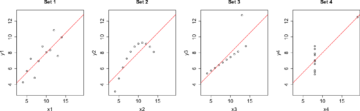 Figure 4 for The $r$-value: evaluating stability with respect to distributional shifts
