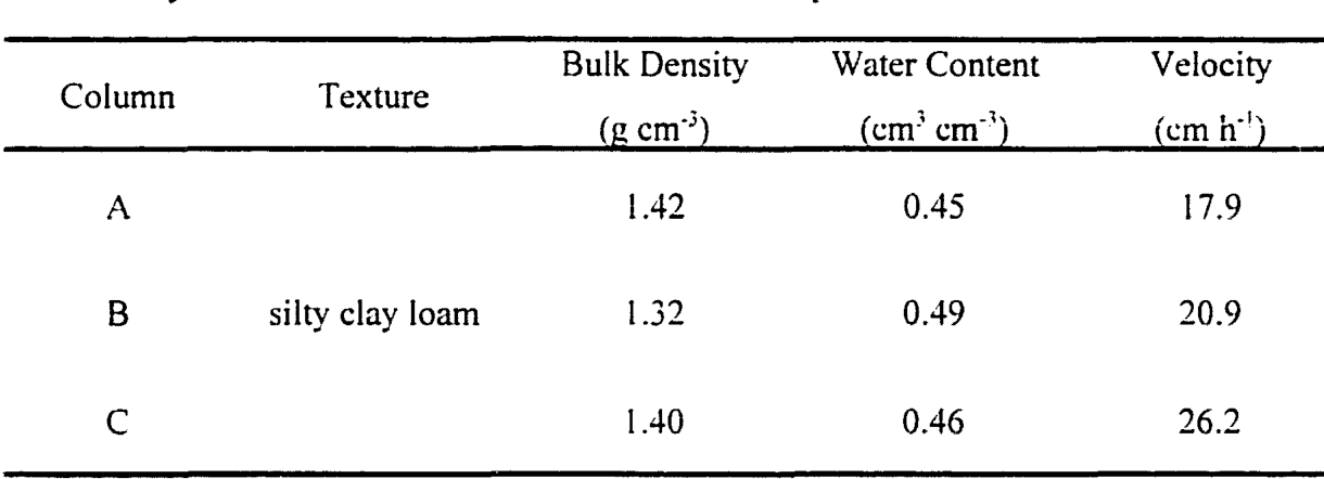 Table 1. Physical conditions for the three soil column experiments. Bulk Density Water Content Velocity Column Texture