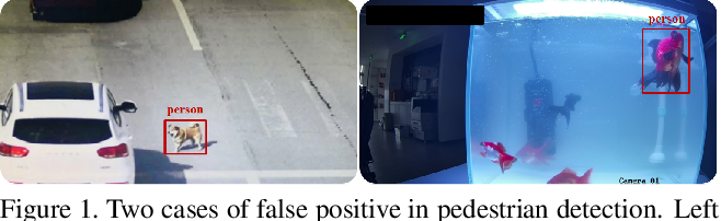 Figure 1 for Box Re-Ranking: Unsupervised False Positive Suppression for Domain Adaptive Pedestrian Detection