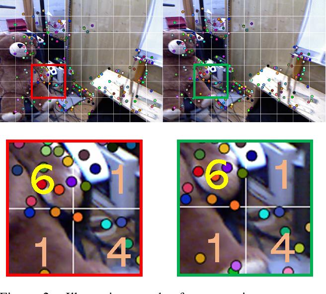 Figure 3 for Pushing the Envelope of Rotation Averaging for Visual SLAM
