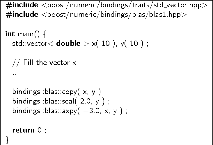 C++ Bindings to External Software Libraries with Examples from BLAS ...