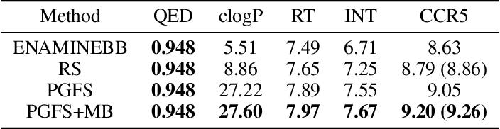 Figure 2 for Maximum Reward Formulation In Reinforcement Learning