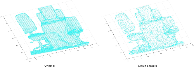 Figure 3 for A coarse-to-fine algorithm for registration in 3D street-view cross-source point clouds
