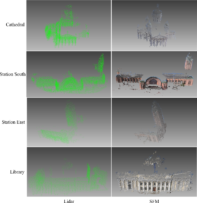 Figure 4 for A coarse-to-fine algorithm for registration in 3D street-view cross-source point clouds