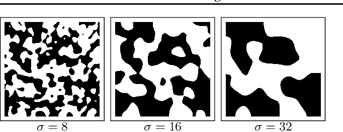Figure 2 for Milking CowMask for Semi-Supervised Image Classification