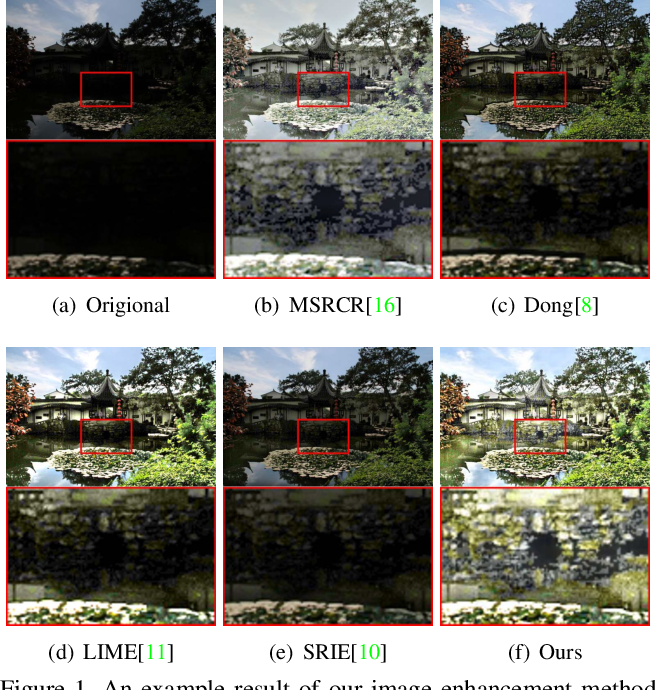 Figure 1 for MSR-net:Low-light Image Enhancement Using Deep Convolutional Network