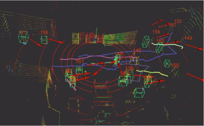 Figure 1 for 3DOF Pedestrian Trajectory Prediction Learned from Long-Term Autonomous Mobile Robot Deployment Data