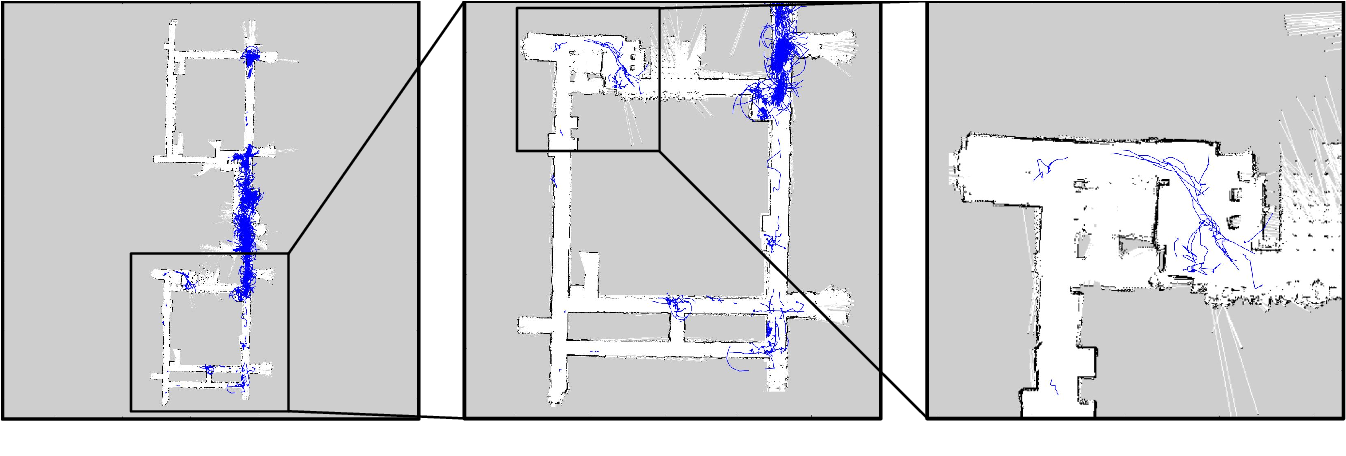 Figure 3 for 3DOF Pedestrian Trajectory Prediction Learned from Long-Term Autonomous Mobile Robot Deployment Data