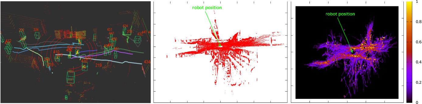 Figure 4 for 3DOF Pedestrian Trajectory Prediction Learned from Long-Term Autonomous Mobile Robot Deployment Data