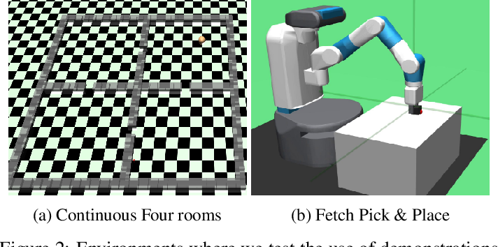 Figure 2 for Goal-conditioned Imitation Learning