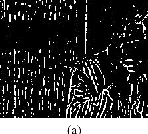 Figure 3 for Rain Removal By Image Quasi-Sparsity Priors