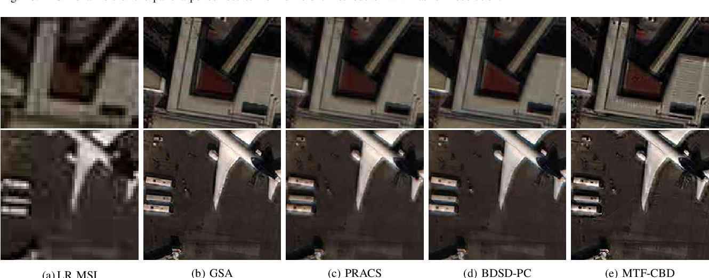 Figure 2 for Unsupervised Pansharpening Based on Self-Attention Mechanism