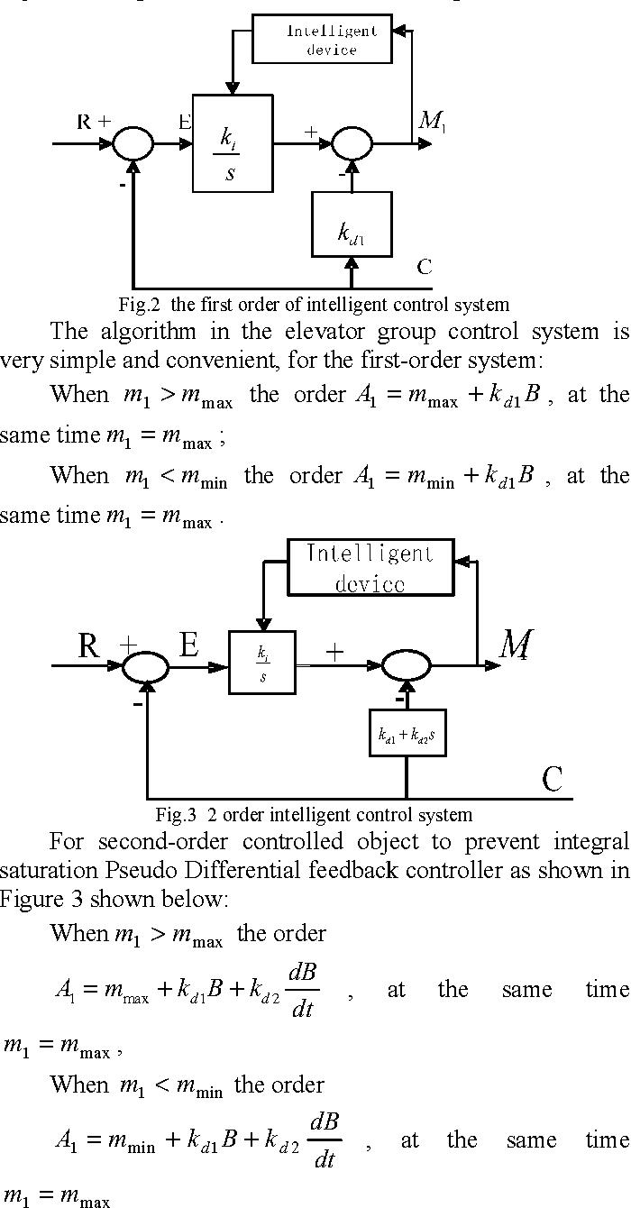 A Novel Elevator Group Control Scheduling Algorithm Based On Pseudo Ladder Logic Diagram For Figure 3