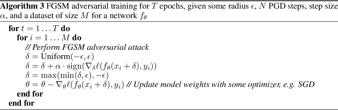 Figure 1 for Fast is better than free: Revisiting adversarial training