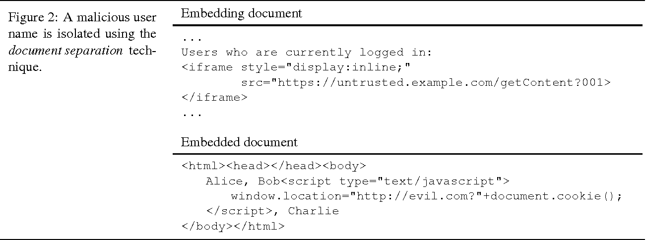 PDF] Analysis of Hypertext Isolation Techniques for XSS