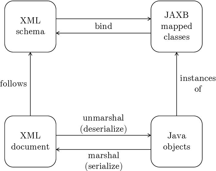 PDF] Spatio-semantic Comparison of 3D City Models in CityGML using a