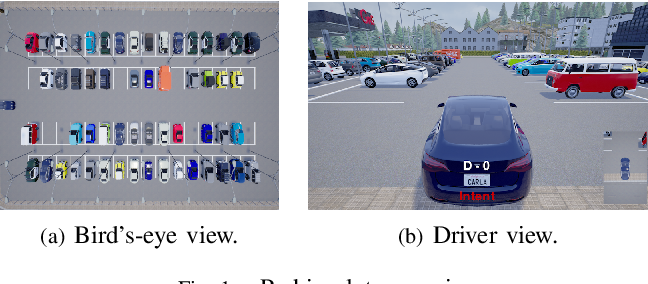 Figure 1 for ParkPredict: Motion and Intent Prediction of Vehicles in Parking Lots