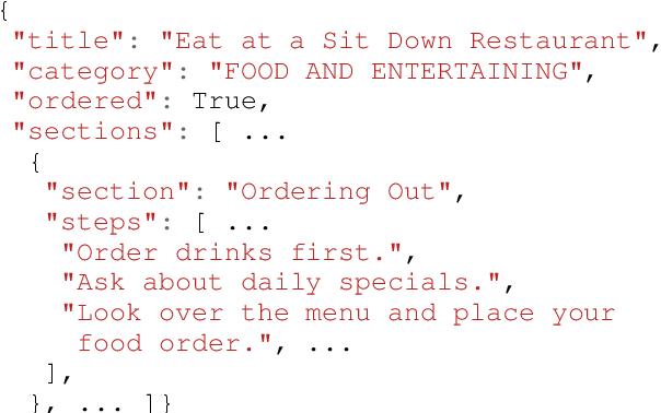 Figure 3 for Goal-Oriented Script Construction