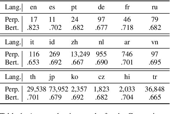 Figure 2 for Goal-Oriented Script Construction
