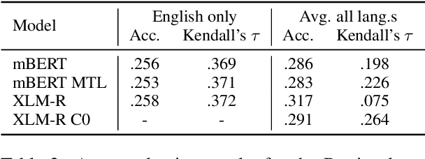 Figure 4 for Goal-Oriented Script Construction