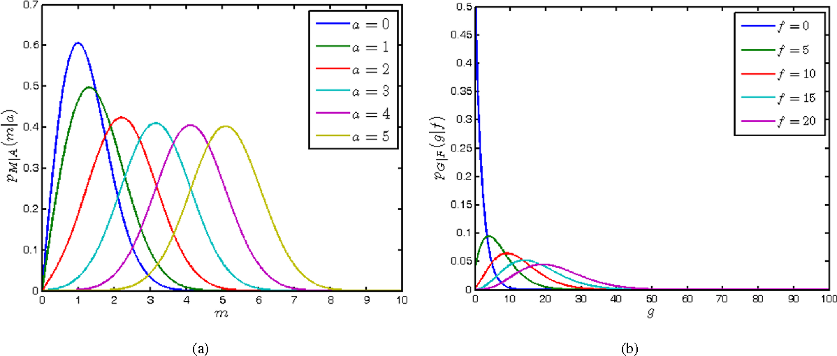Figure 1 for A New Similarity Measure for Non-Local Means Filtering of MRI Images