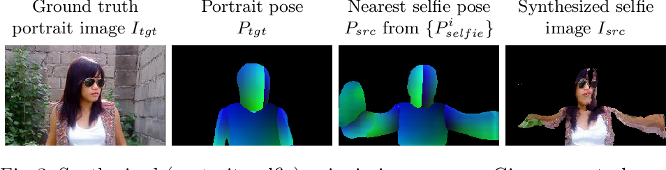 Figure 4 for Unselfie: Translating Selfies to Neutral-pose Portraits in the Wild